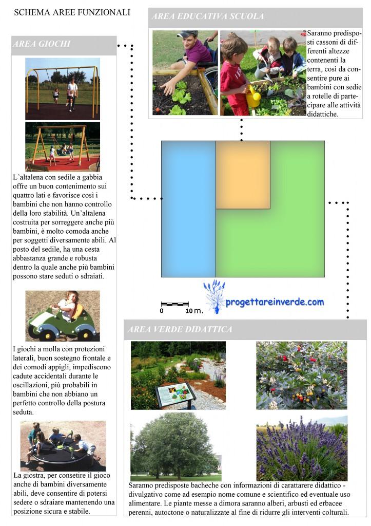 parco giochi attrezzato per bambini disabili e normodotati con coltivazione di ortaggi biologici